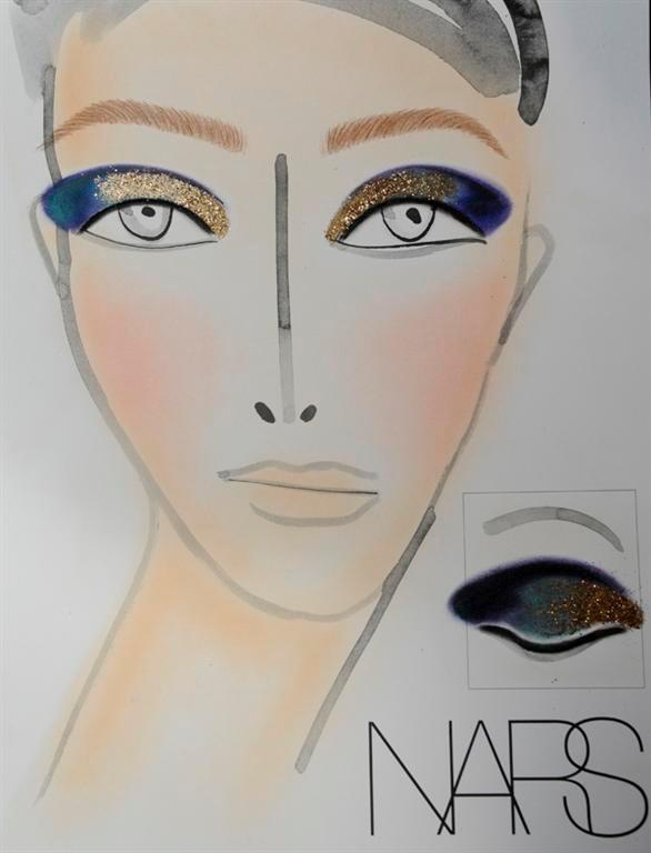 O facechart da maquiagem